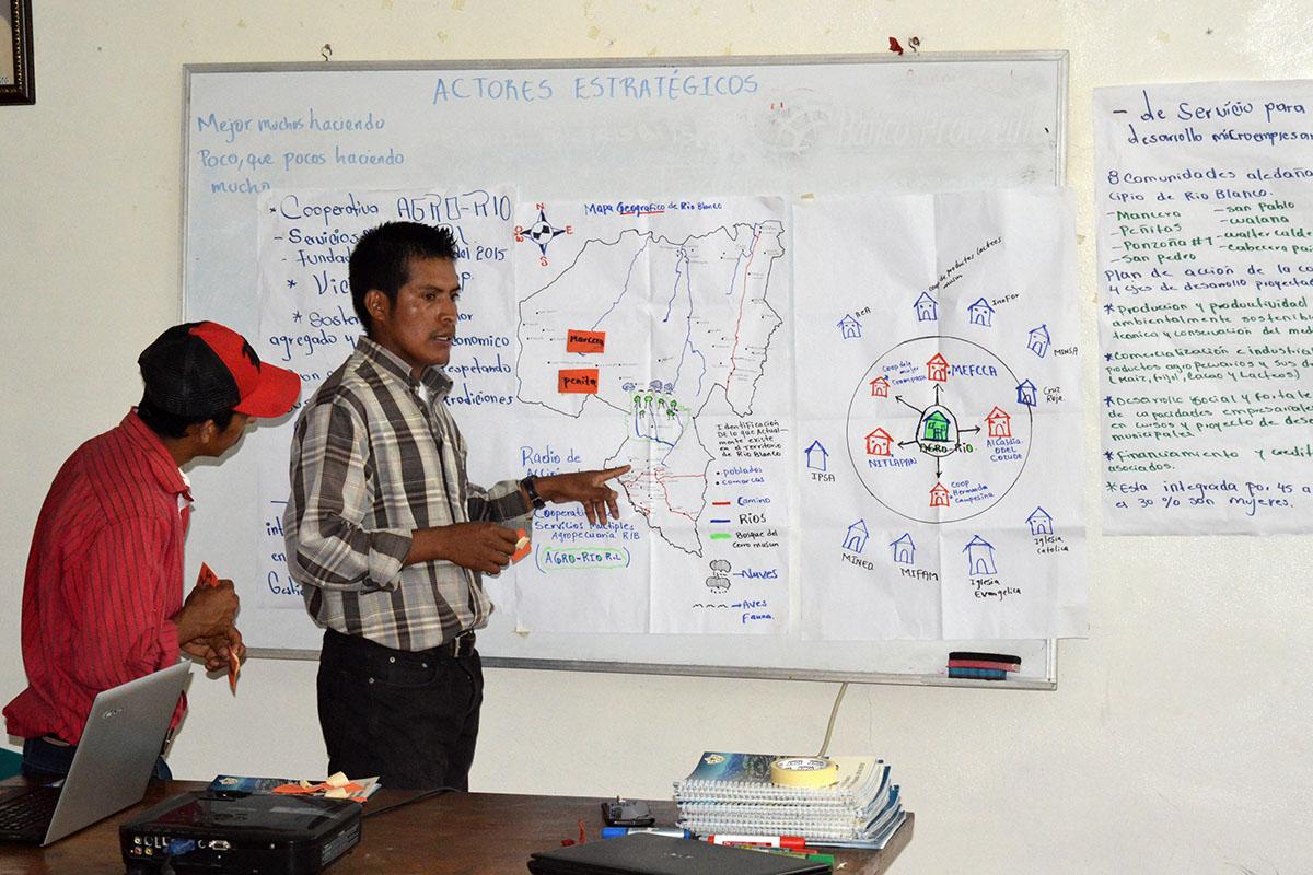 1. Strategic Reading of the Territory: